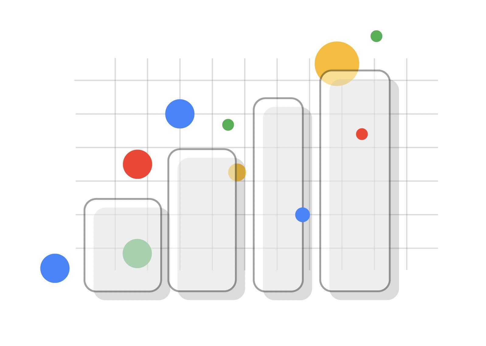 Google AdWords Dashboard - 4. Het resultaat